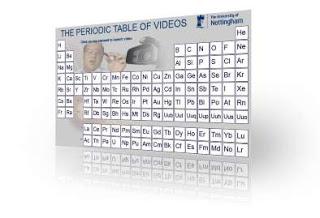La tabla peridica de los elementos en video recursos gratis en tabla peridica de los elementos que tiene la particularidad de tener una maravillosa coleccin de 118 vdeos uno para cada elemento con experimentos urtaz Choice Image