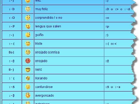 La Enciclopedia de los emoticones