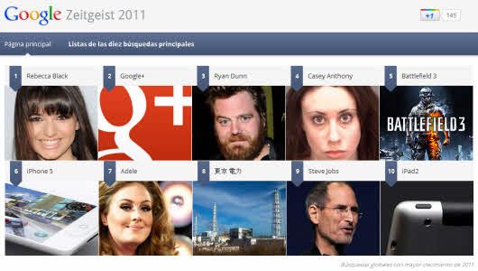 Las principales búsquedas del 2011 desde Google Zeitgeist