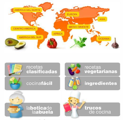 Recetas de cocina de todo el mundo recursos gratis en for Cosina para todos