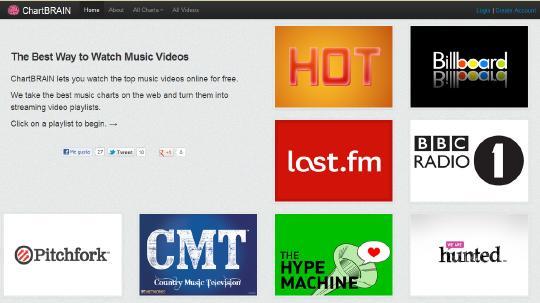 Los mejores videos musicales de Internet