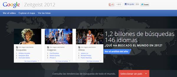 Lo más buscado en Internet durante el 2012