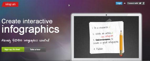 infogr.am. Crea gráficos e infografías interactivas on-line