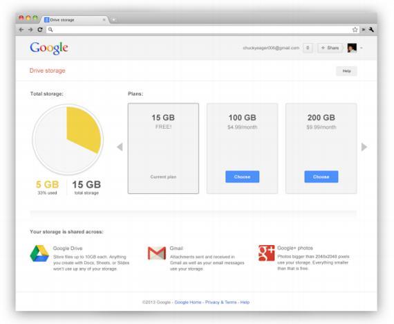 Almacenamiento gratuito de 15 Gb de Google