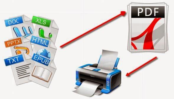 toPDF. Convierte todo tipo de archivos a PDF