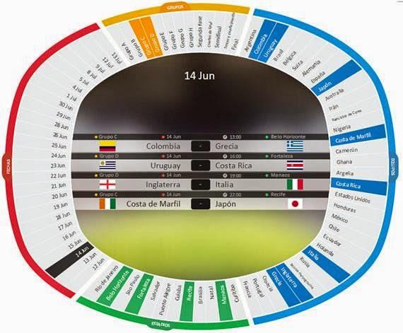 Fixture on-line interactivo Mundial Brasil 2014