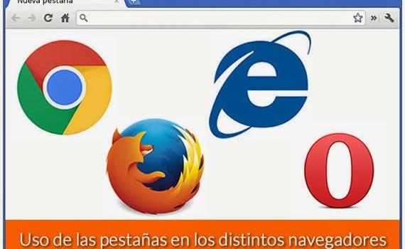 Cómo gestionar las pestañas en los distintos navegadores