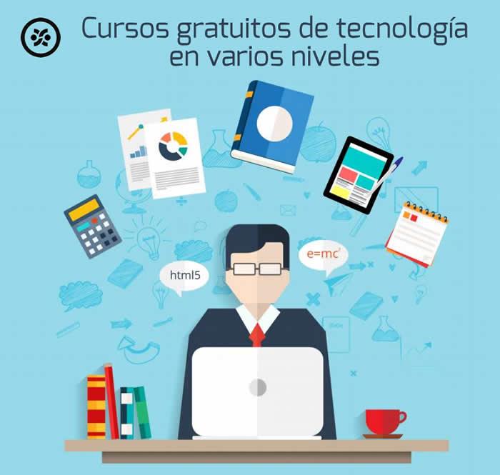 acamica-cursos-gratuitos-tecnologia