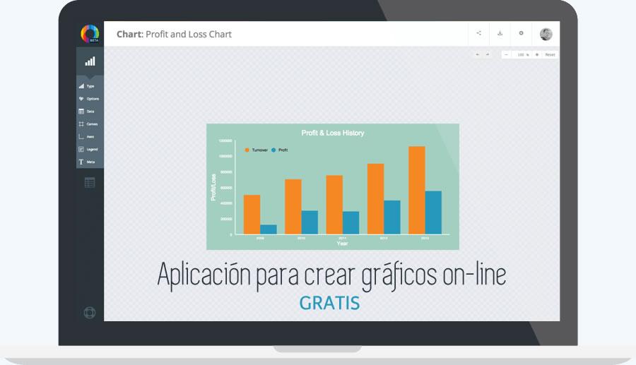 ChartBlocks- Aplicación on-line y gratuita para crear gráficos