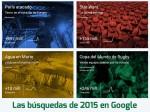 Ranking de las búsquedas más populares en Google en el 2015