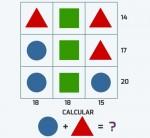 Un juego de lógica, razonamiento y cálculo