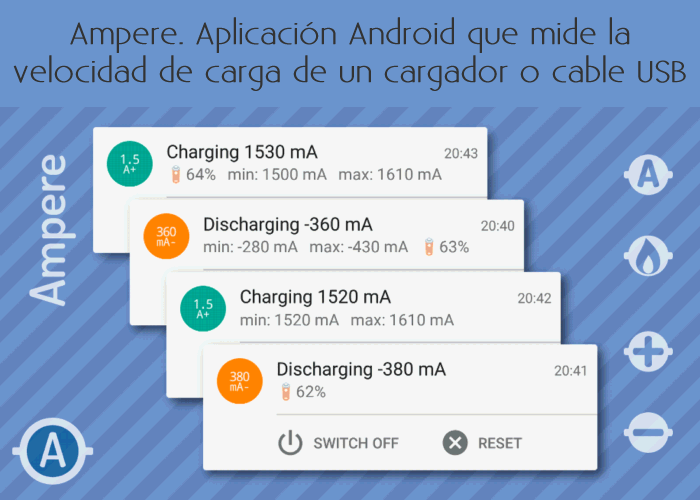 Ampere. Aplicación Android que mide la velocidad de carga de un cargador o cable USB