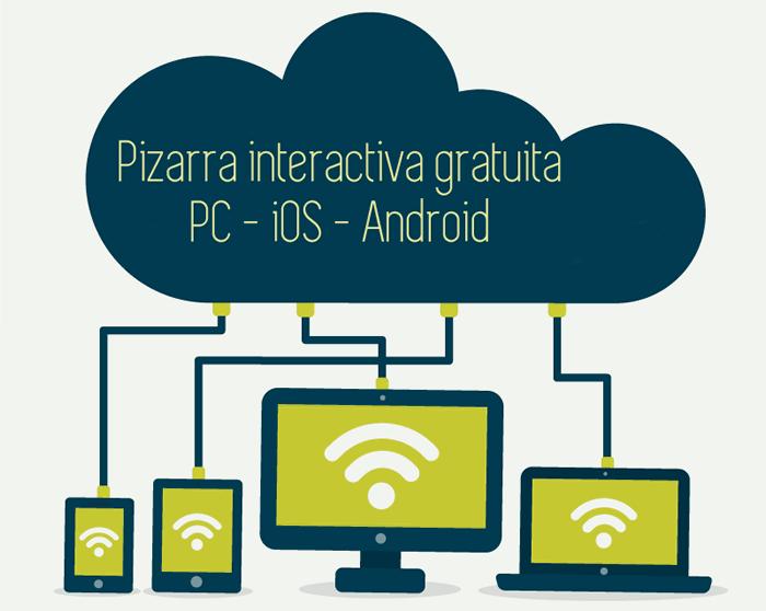 Pizarra interactiva gratuita para usar en PC, iOS y Android