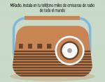 MiRadio. Instala en tu teléfono miles de emisoras de radio de todo el mundo